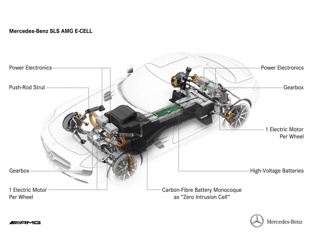 Inside the Mercedes-Benz SLS AMG E-Cell supercar