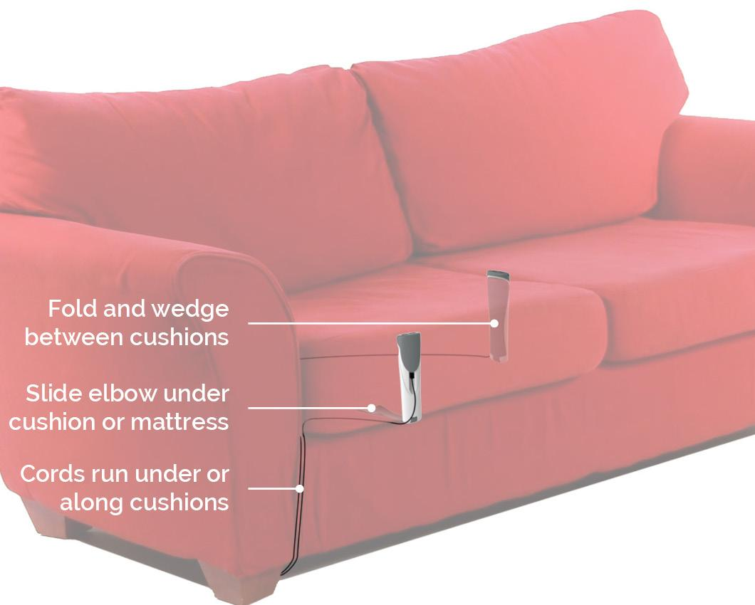 How a Couchlet works in a sofa