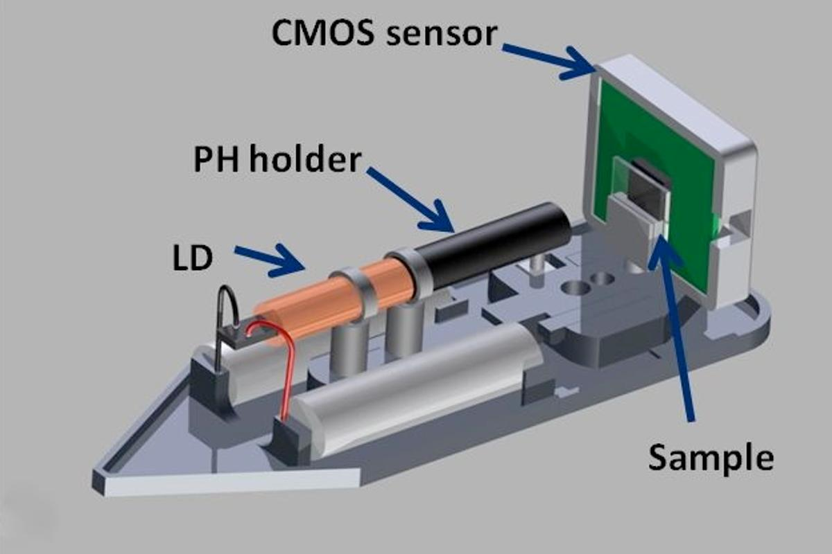UCLA's low-cost, lightweight, rugged microscope utilizes holograms instead of lenses (Image: Ozcan BioPhotonics Group at UCLA/Biomedical Optics Express)