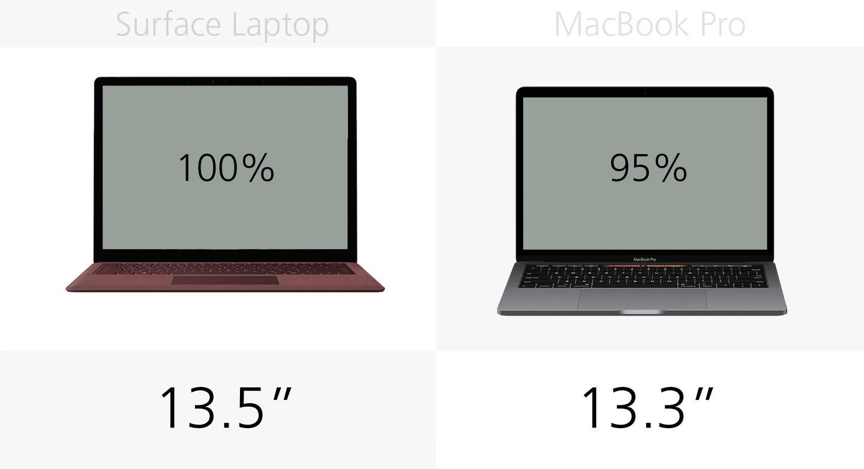Microsoft Surface Laptop vs. 13-inch Apple MacBook Pro