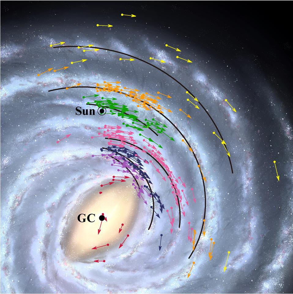 Position and velocity map of the Milky Way galaxy