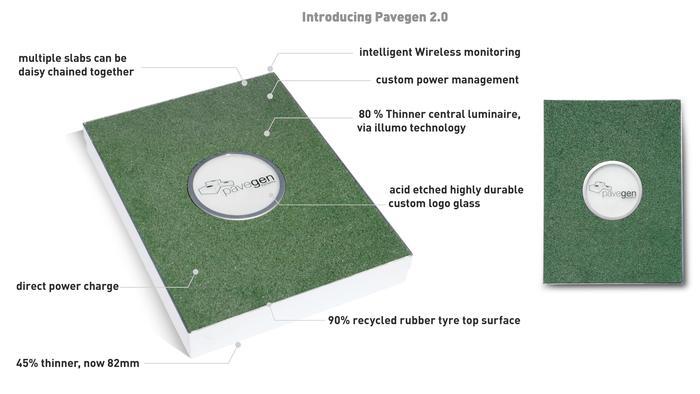 Pavegen 2.0 significantly improves on the original system