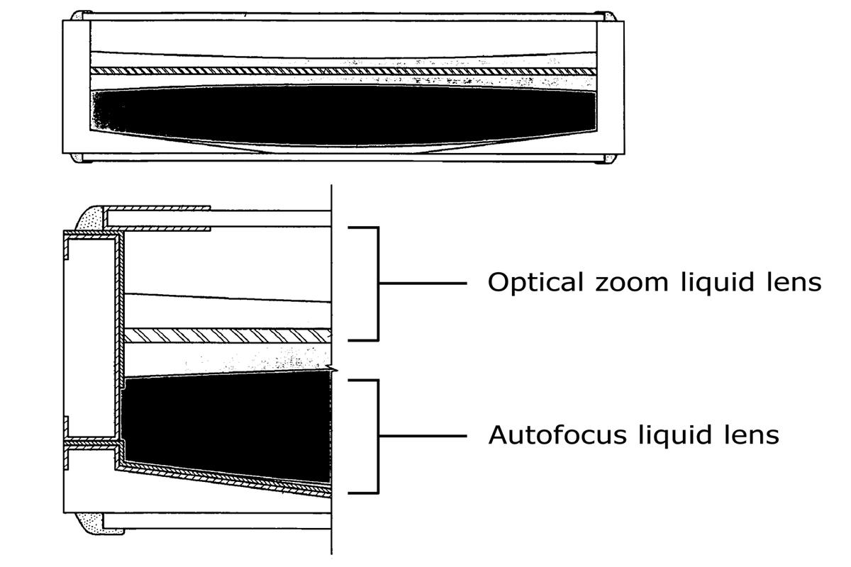 Samsung's design for a liquid zoom lens uses two liquid lenses stacked together (Image: free patents online)