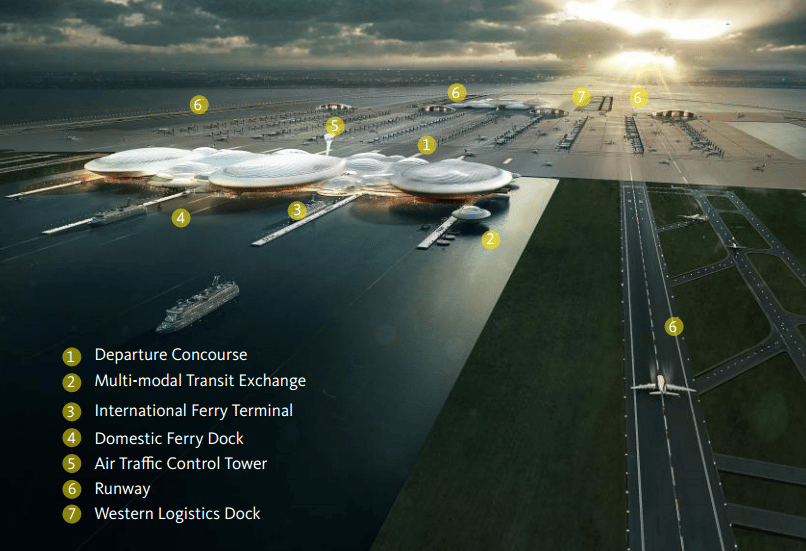 Artist's concept of the London Britannia Airport with details
