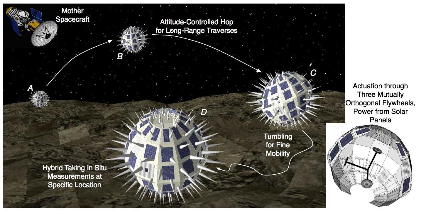 The Phobos Surveyor and robot hedgehogs
