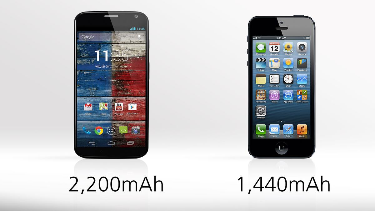 Battery life is one of the Moto X's defining features