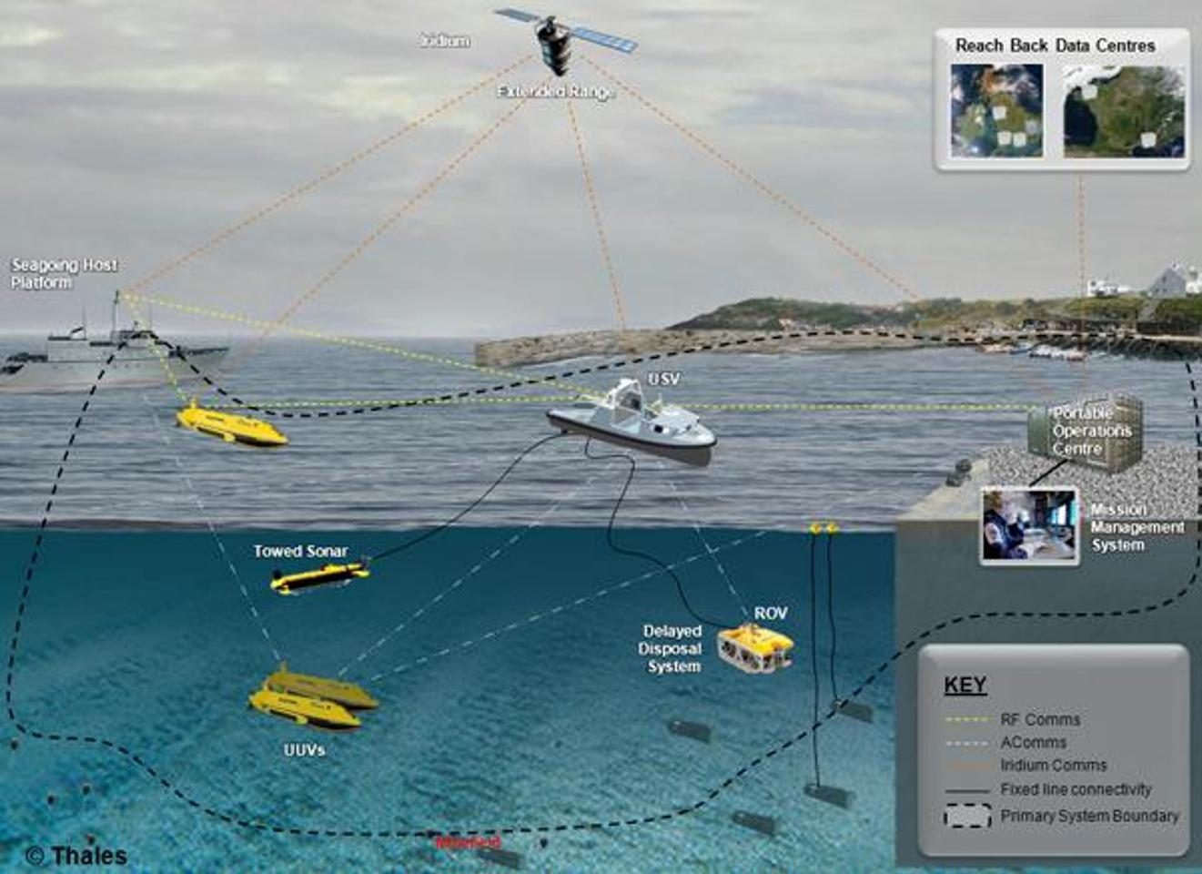 Thales sees mine hunting in the future as using fleets of robotic vessels