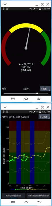 An example of the proposed smartphone app that could deliver personalized caffeine dosage strategies