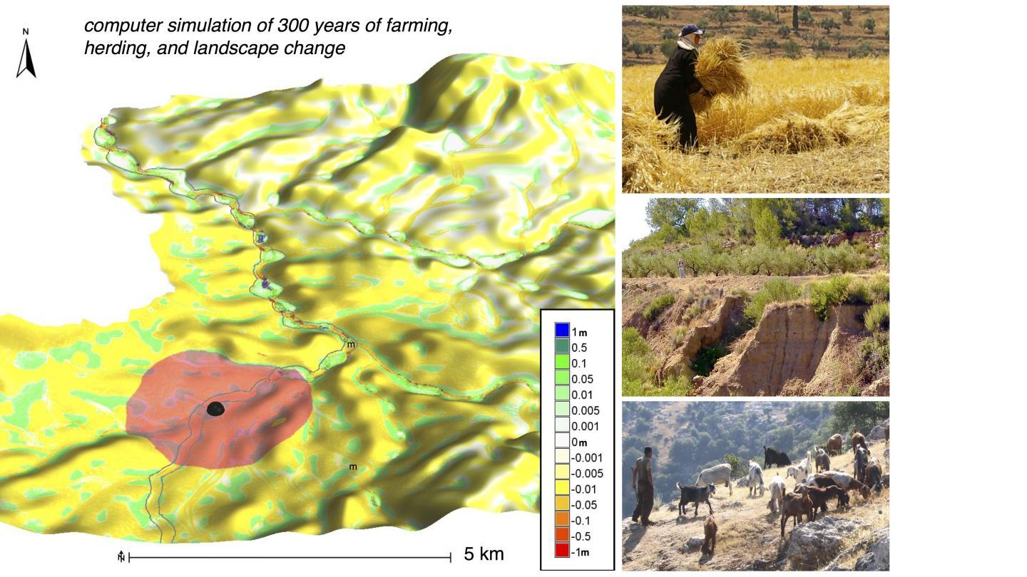 Even small-holder farming can have a dramatic impact on the environment over time