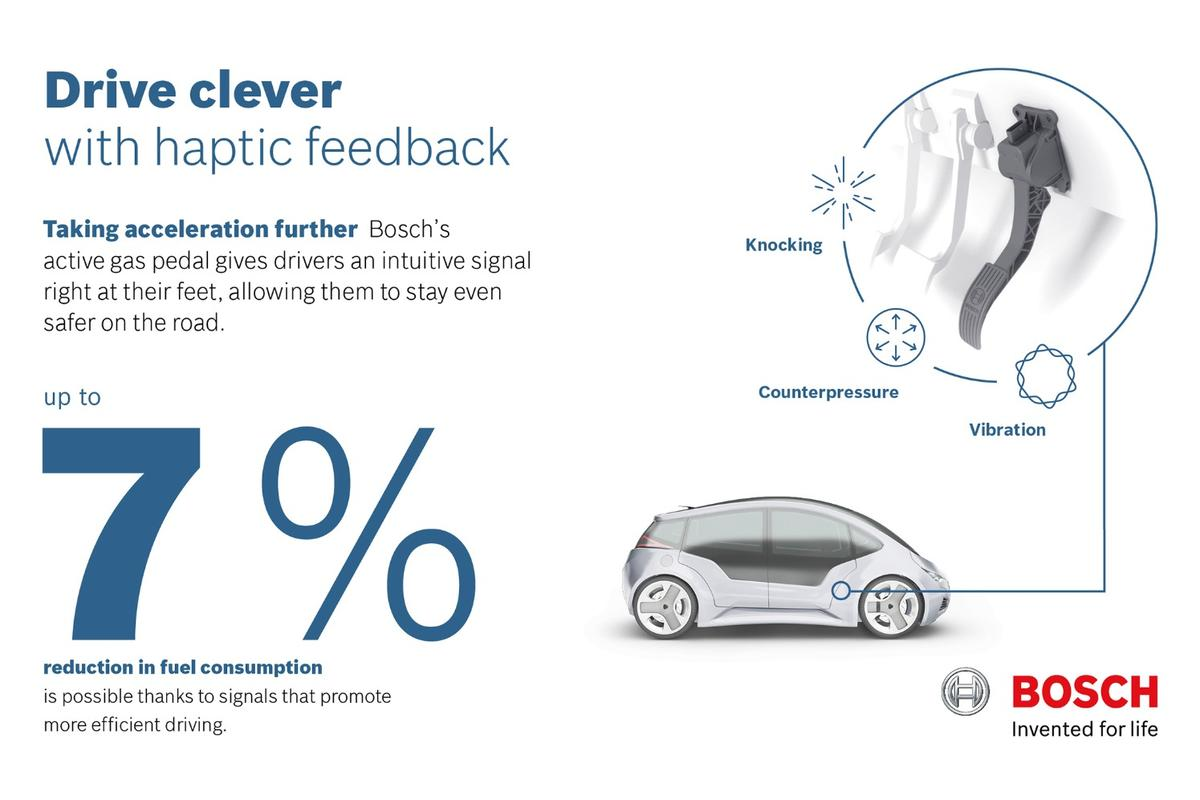 Bosch proposes combining exiting fuel-saving technologies with haptic feedback in the throttle pedal