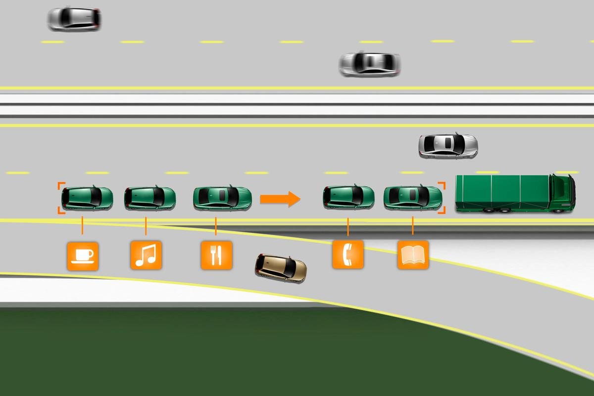 The SARTRE project aims to automate slipstreaming of multiple vehicles on the highway