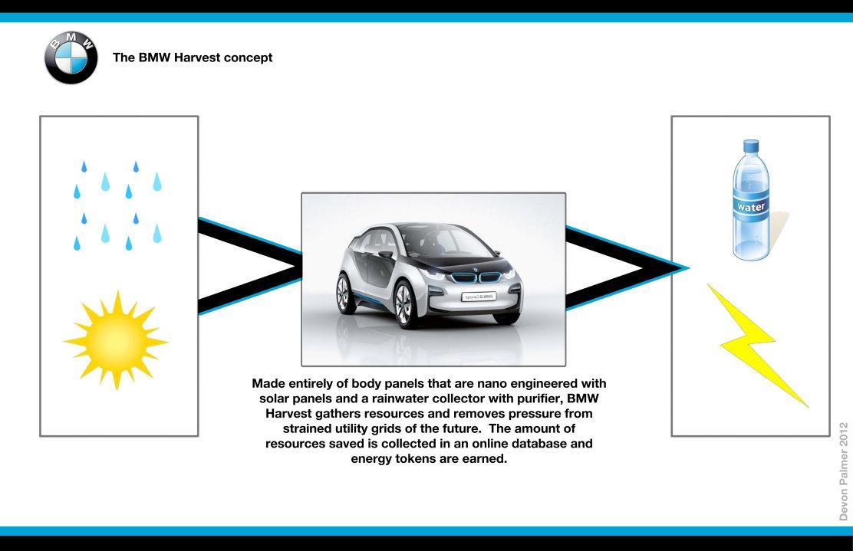 The BMW Harvest-2025 concept