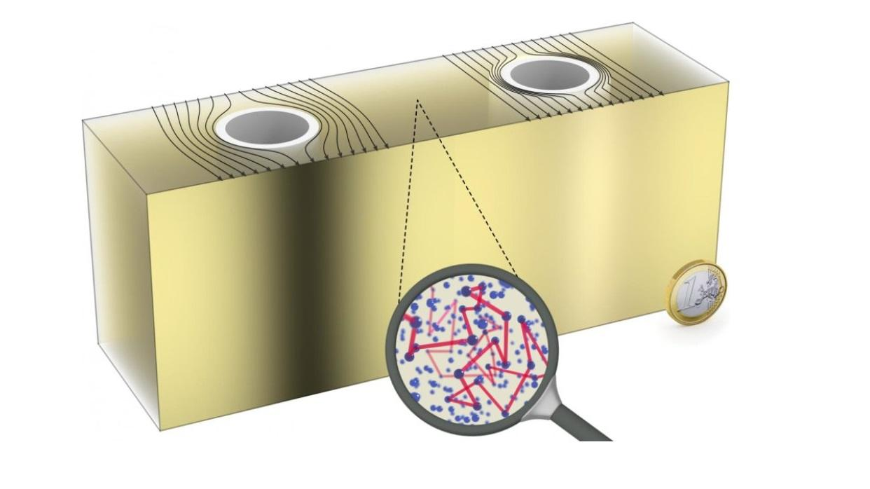 Researchers at KIT have designed an invisibility cloak for macroscopic objects