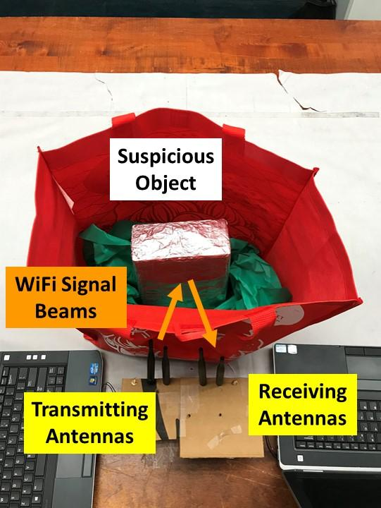 The Wi-Fi-basedobject detection system has an accuracy of over 90 percent for most objects
