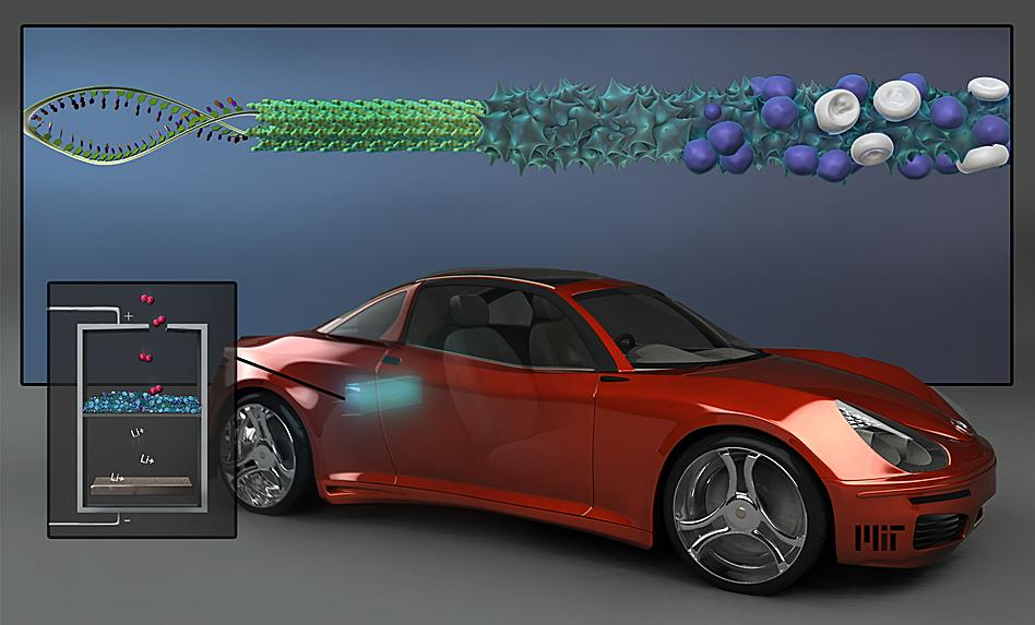 Virally created batteries have the potential to give electric vehicles greater range