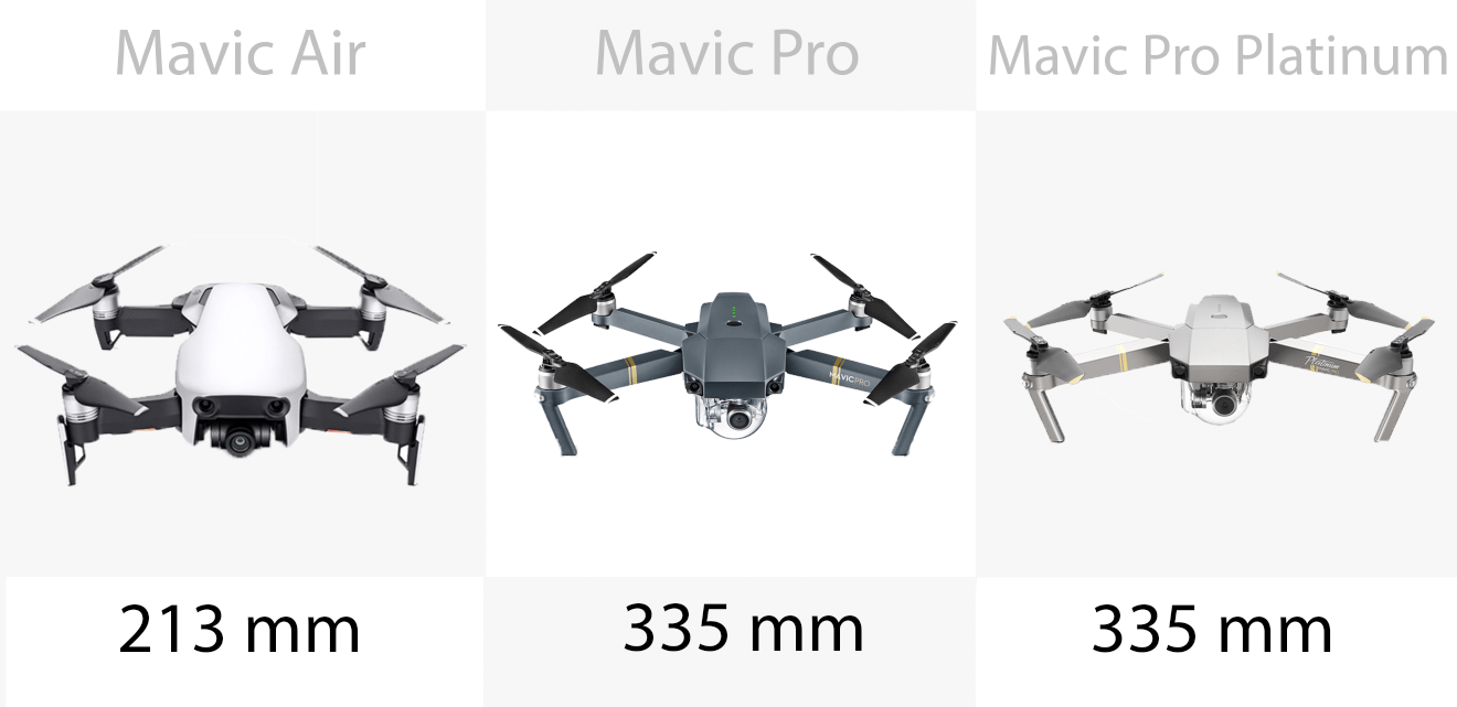 Dji Mavic Air Vs Mavic Pro Vs Mavic Pro Platinum