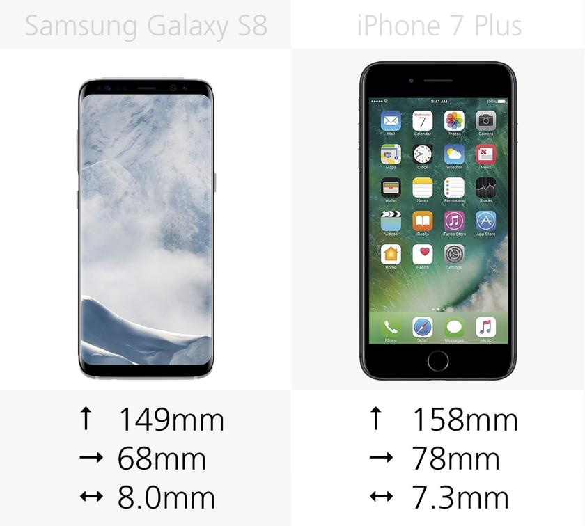 Samsung Galaxy S8 vs  iPhone 7 Plus