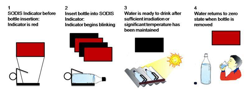 A diagram illustrating how the UW device works (Image: University of Washington)