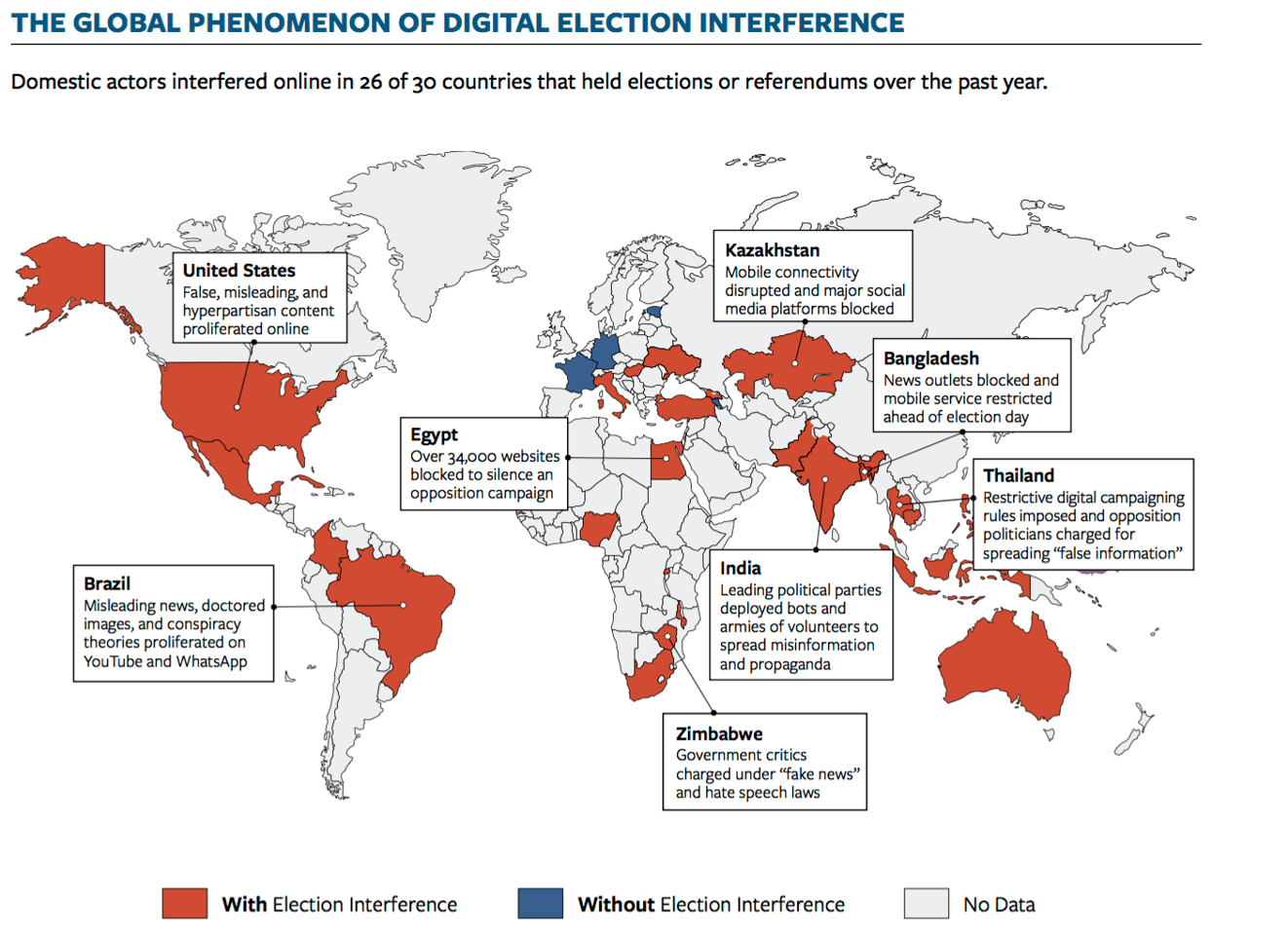 The vast majority of countries undergoing elections over the past 12 months saw some form of digital election interference