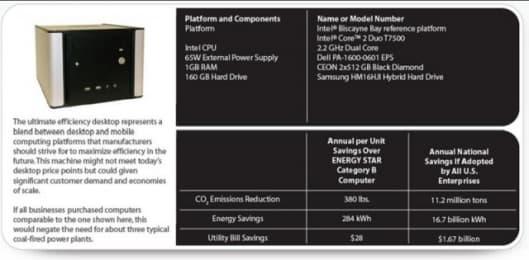 Ultmate efficiency desktop - Click image to enlarge