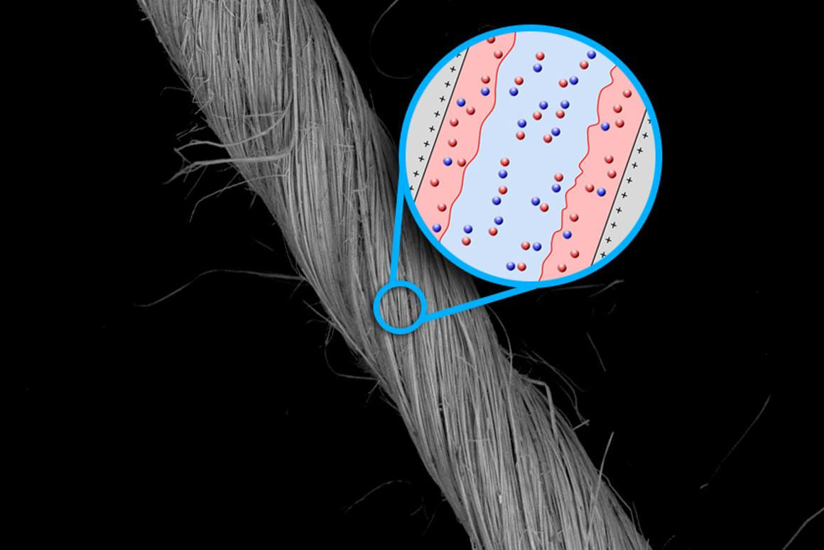 MIT researchers have found that yarn made of niobium nanowires can be used to make very efficient supercapacitors