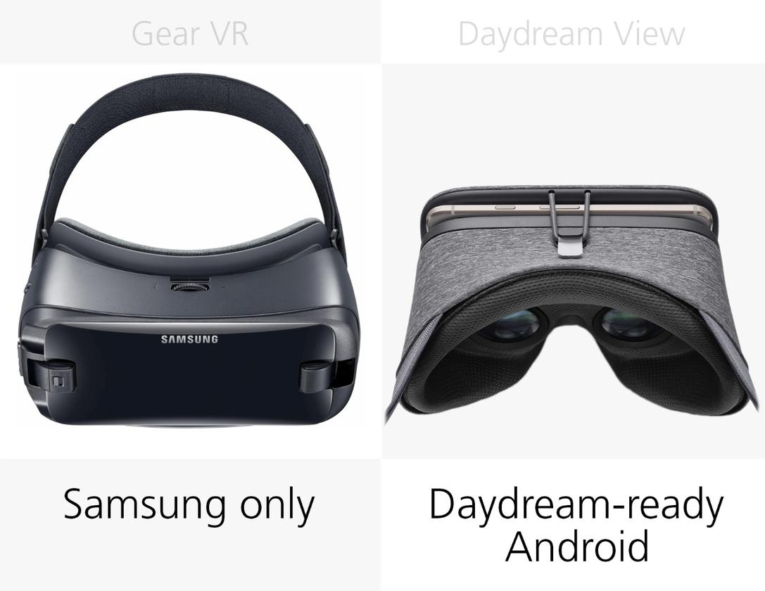 Android phone compatibility