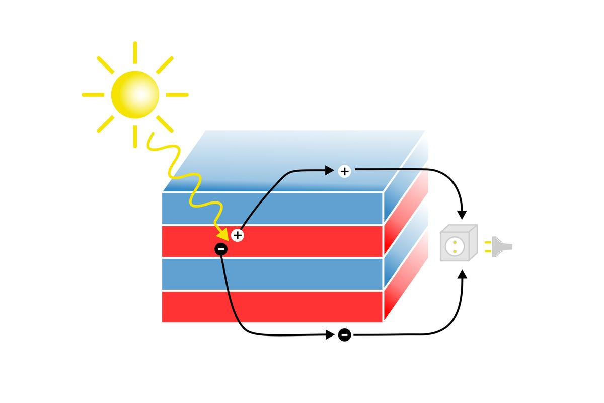 Oxide heterostructures could be used to produce solar cells in which light is converted into electricity within the layered structure (Image: Vienna University of Technology)