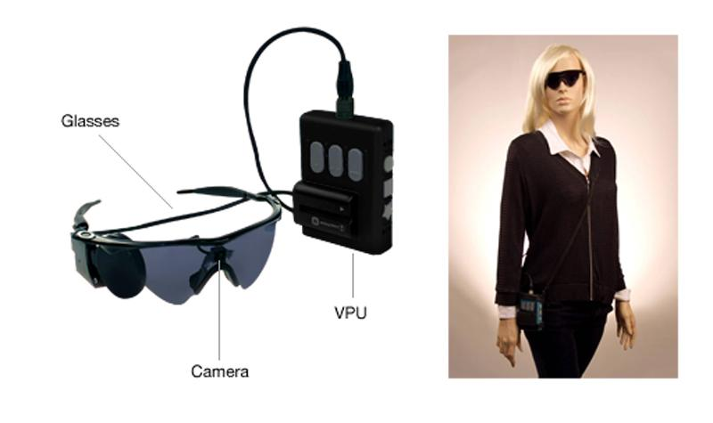 The external equipment that includes glasses, a video processing unit (VPU) and a cable