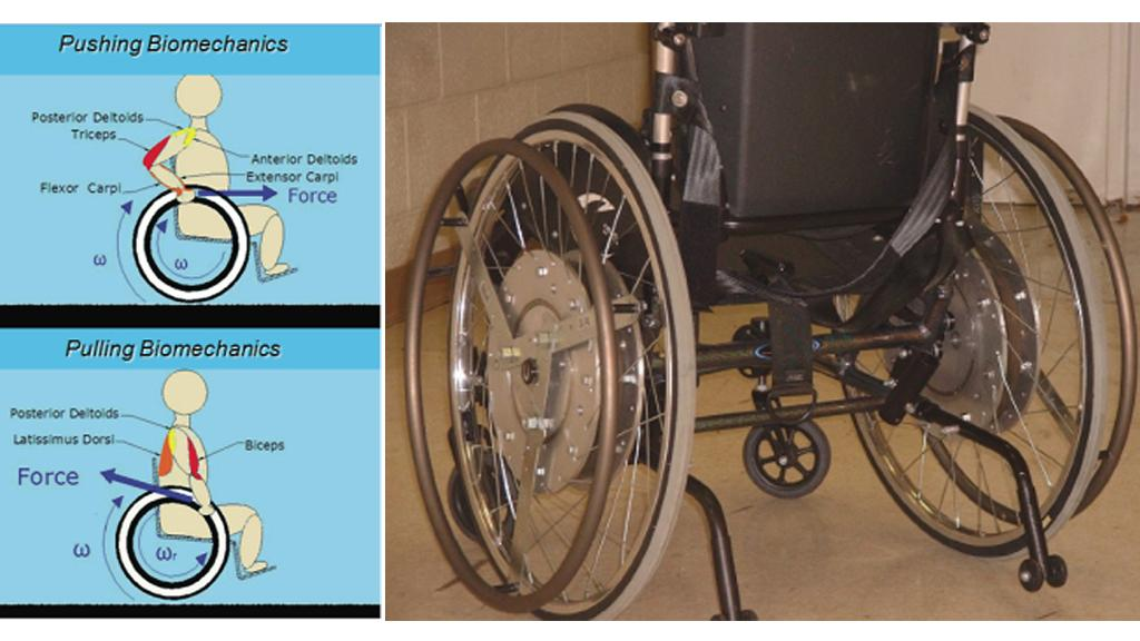 Rowheel System for wheelchairs translates reverse into
