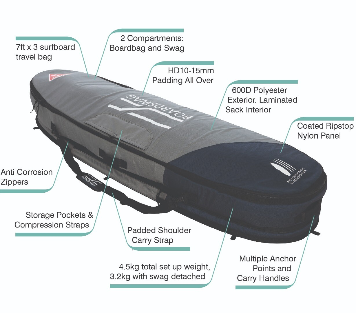 Boardswag board bag features