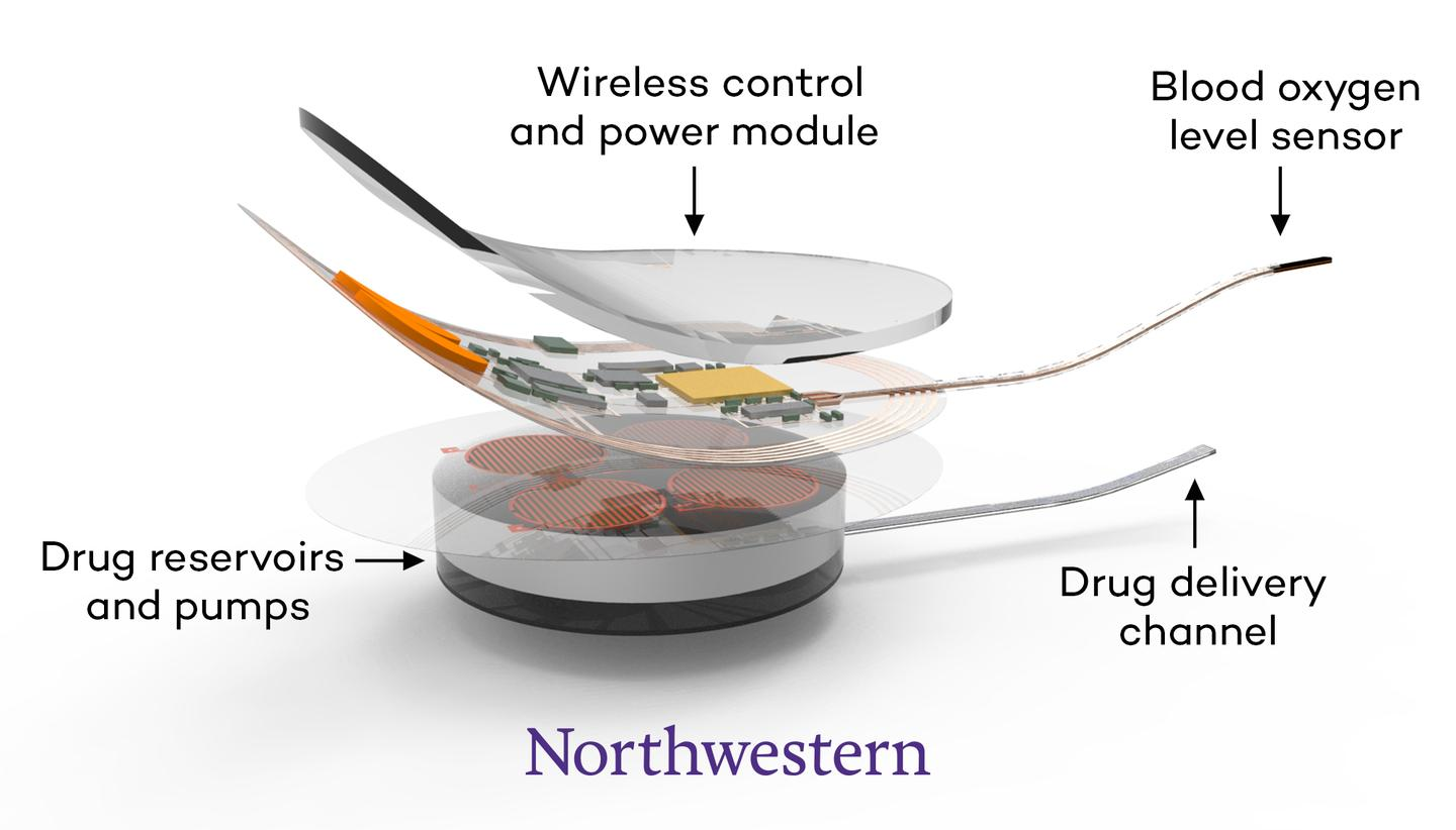 The closed-loop system senses dangerously low oxygen levels, associated with an opioid overdose, and immediately delivers naloxone