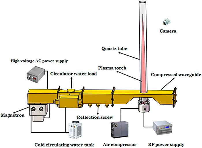 The thruster design uses an air compressor to generate initial air speed, then ionizes air into a plasma and heats it up to high temperatures and pressures using a powerful microwave