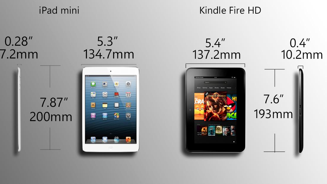 The biggest difference is the iPad mini's thickness (or lack thereof)