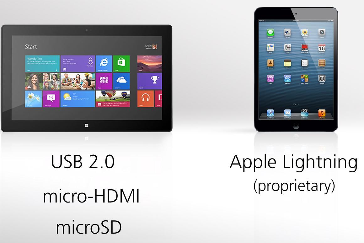 Microsoft Surface RT vs  iPad mini