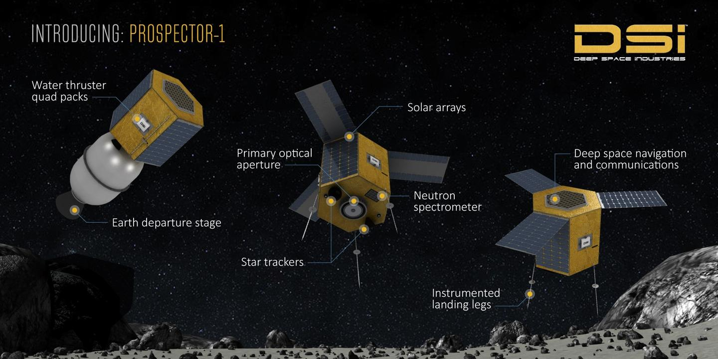 Diagram of the Prospector-1 mission