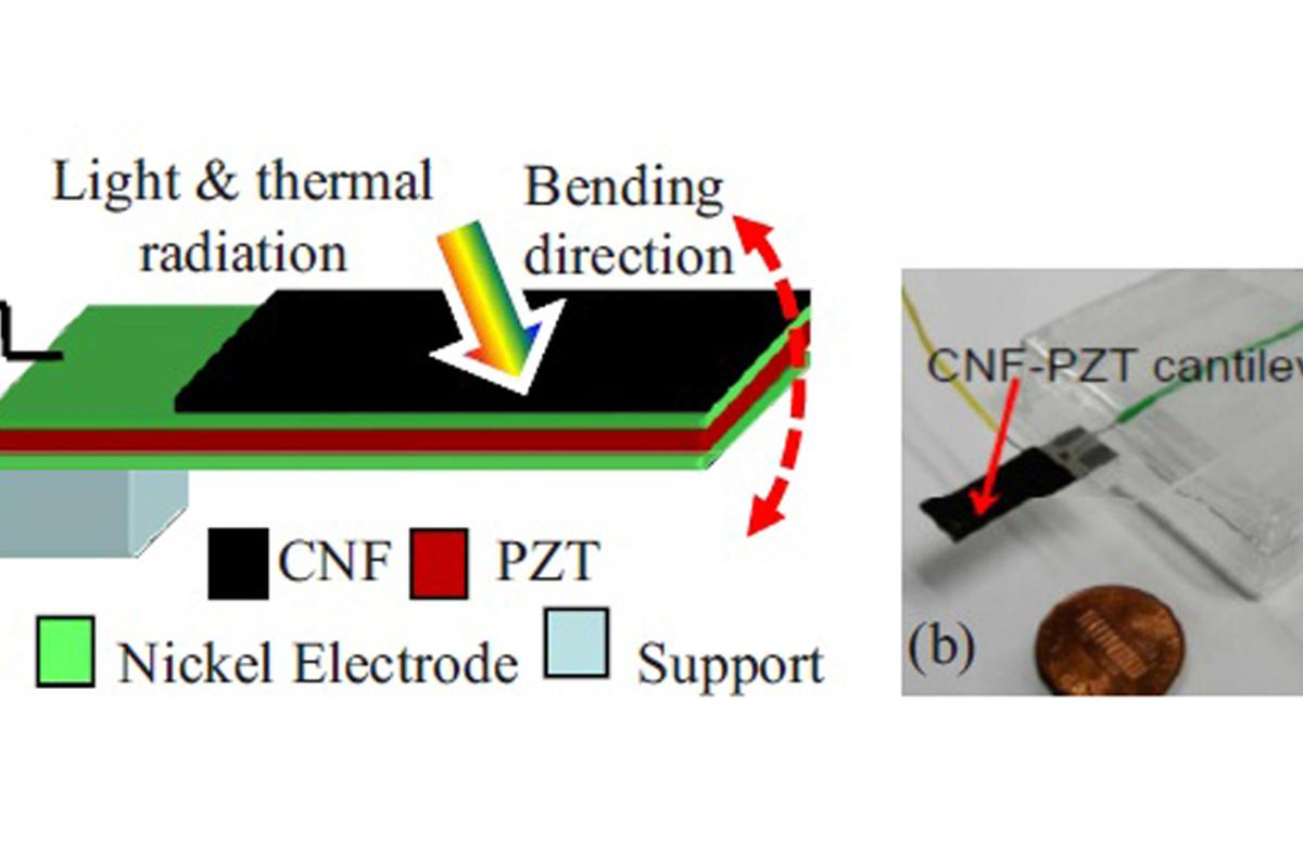 The piezoelectric CNF-PZT Cantilever device