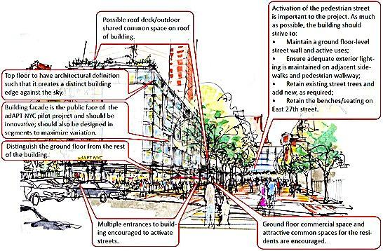 Perspective sketch of a potential adAPT design (Image: adAPT)