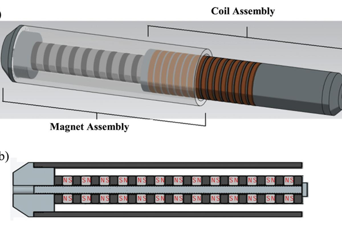 Diagram of the regenerative shock absorber and the cross section of the magnet assembly