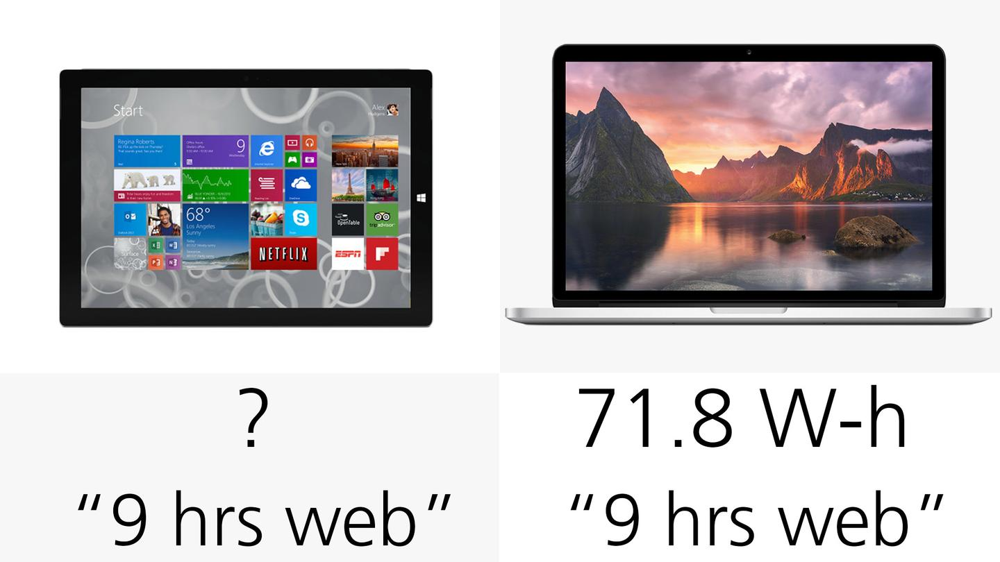 Microsoft Surface Pro 3 vs  2013 MacBook Pro with Retina Display