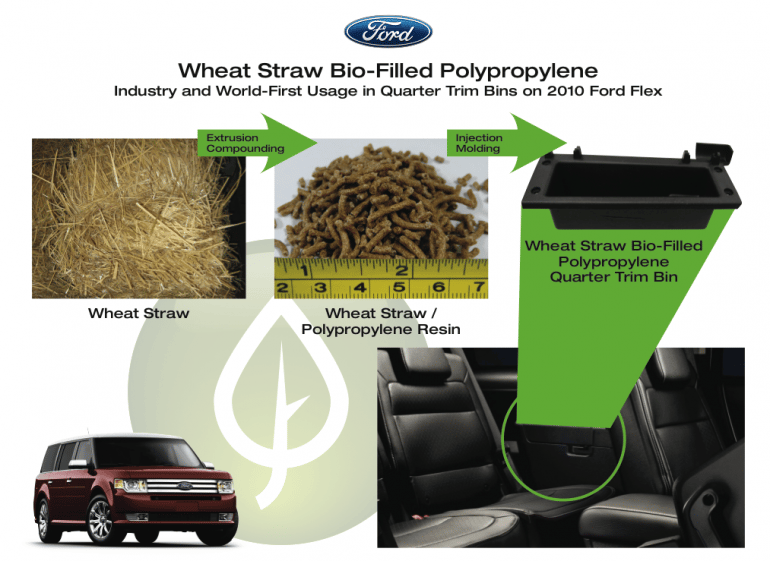 Ford is using wheat straw - a waste byproduct of wheat - to reinforce plastic in the interior storage bins of its Ford Flex vehicles