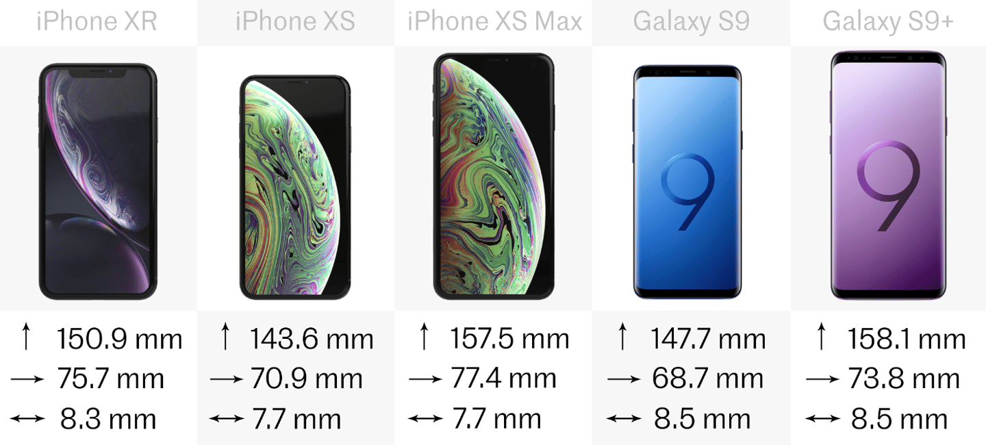 iPhone XR, XS and XS Max vs. Samsung Galaxy S9 and S9+
