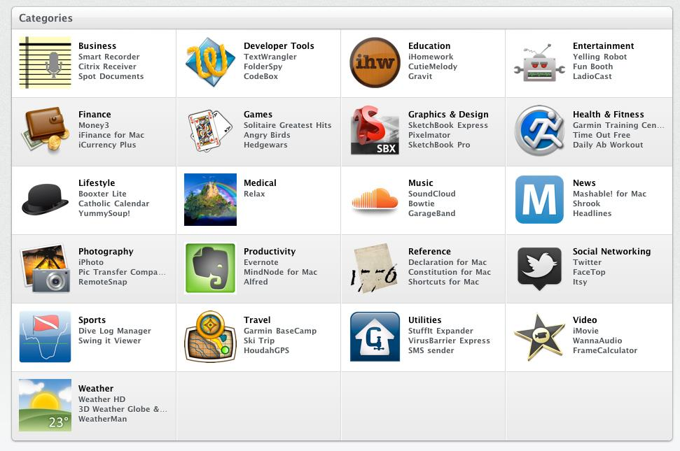 Over 1,000 apps for Macs are available at launch