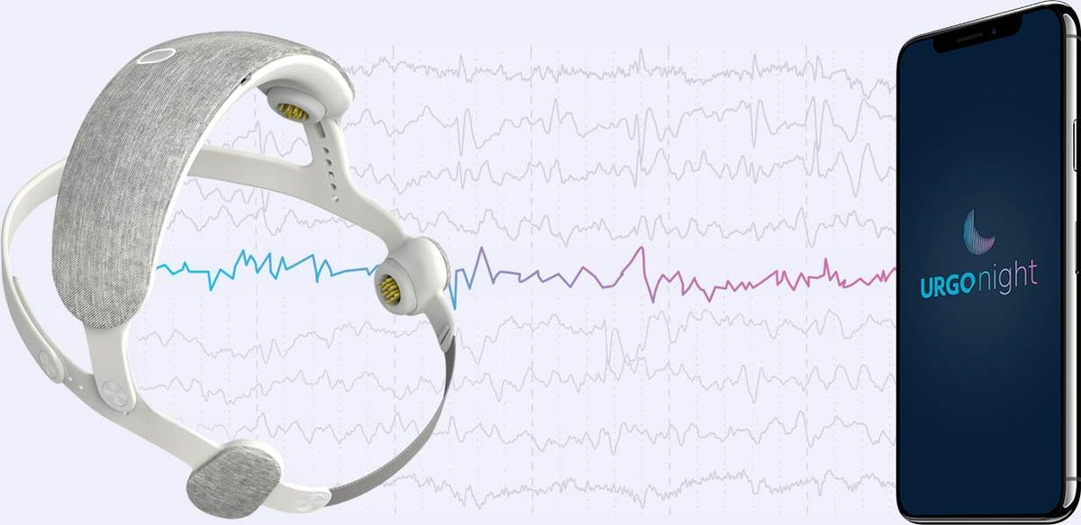 The device uses neurofeedback to train the user into entering a brainwave state claimed to improve sleep