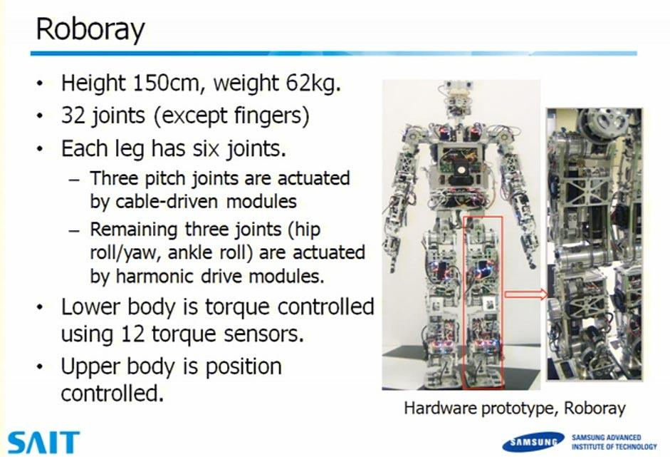 Slide: a look inside Samsung's new humanoid robot research platform