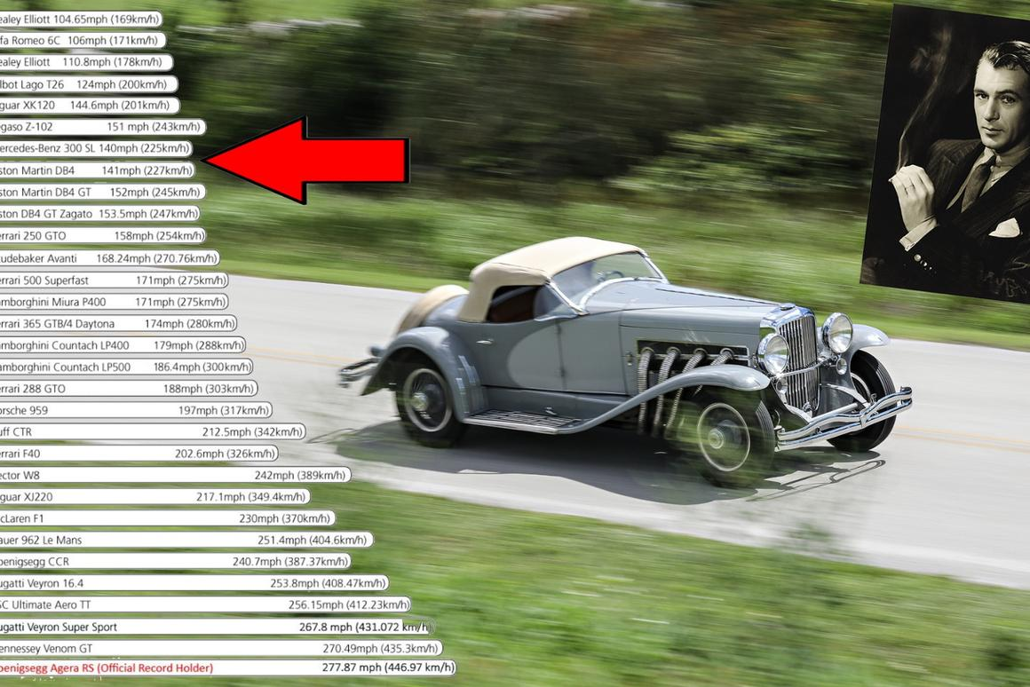 The Duesenberg SSJ was the fastest pre-WW2 production road car by a considerable margin and would outrun an Aston Martin DB5 or Mercedes Gullwing produced two decades later. The graphic comes fromour feature article,The fastest cars in history: 1946 to now