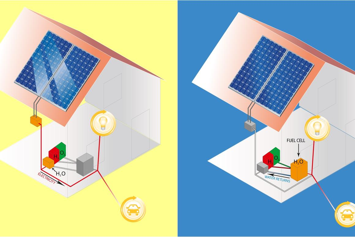 Diagrams depict how an electrolyzer could be worked into a home's energy system