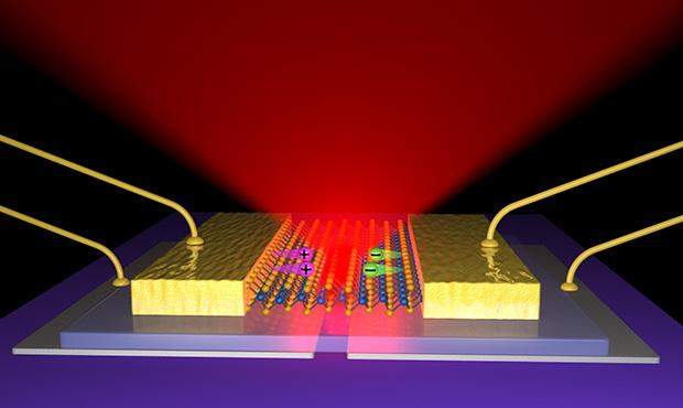 A rendering of one of the two-dimensional LEDs