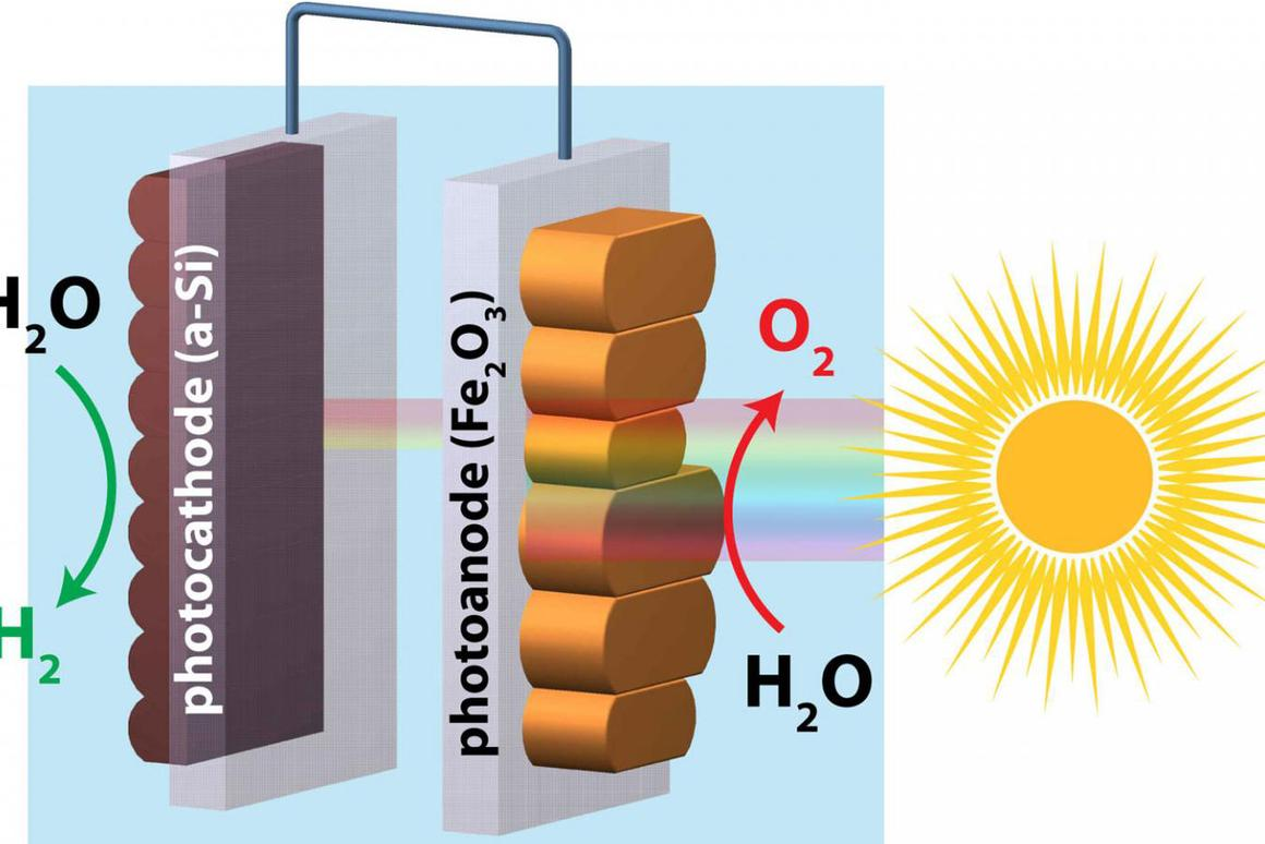 """By smoothing the surface of hematite, a team of researchers achieved """"unassisted"""" water splitting using the abundant rust-like mineral hermatite and silicon to capture and store solar energy within hydrogen gas"""