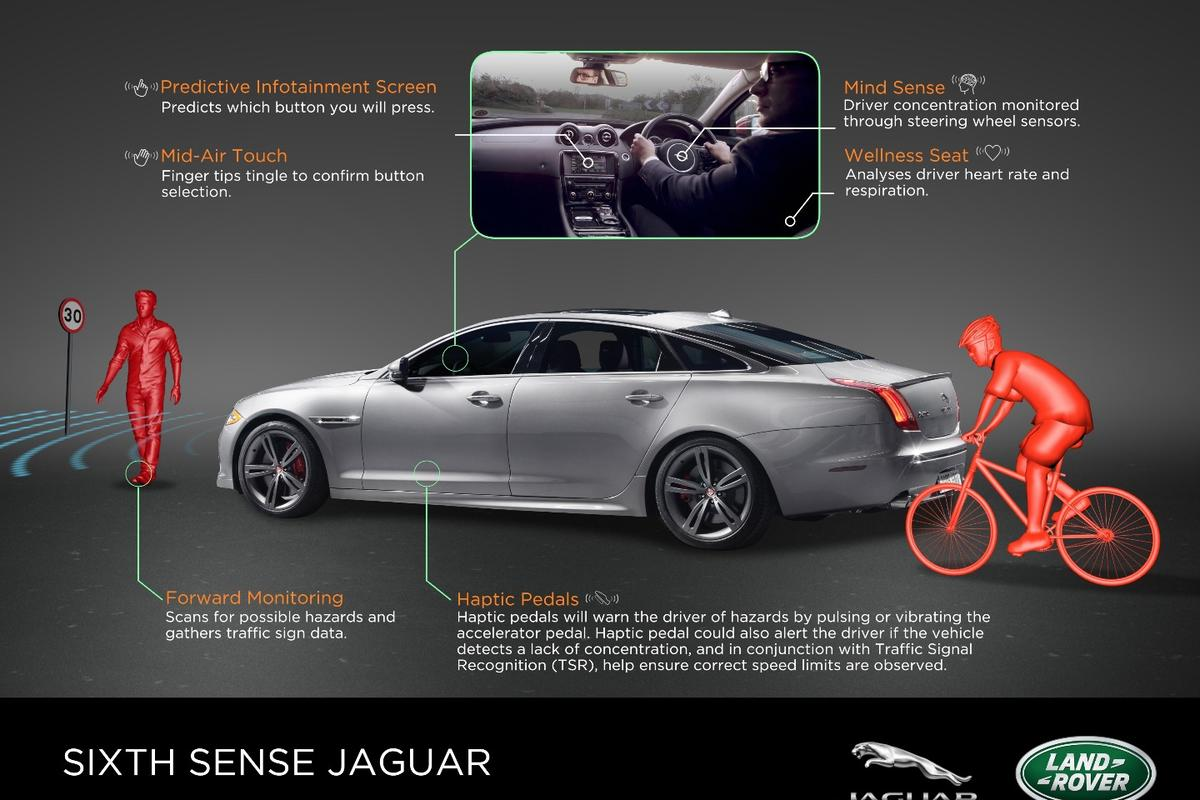 Jaguar is working on a number of new road safety technologies to try and keep drivers focused on the road