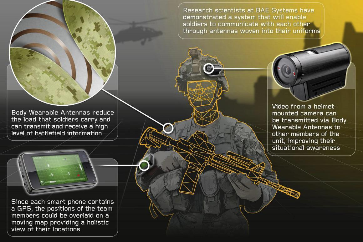 The concept demonstrator system developed by BAE Systems incorporating Body Wearable Antenna technology (Image: BAE Systems)